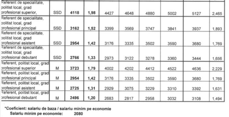 salarii-referent.jpg