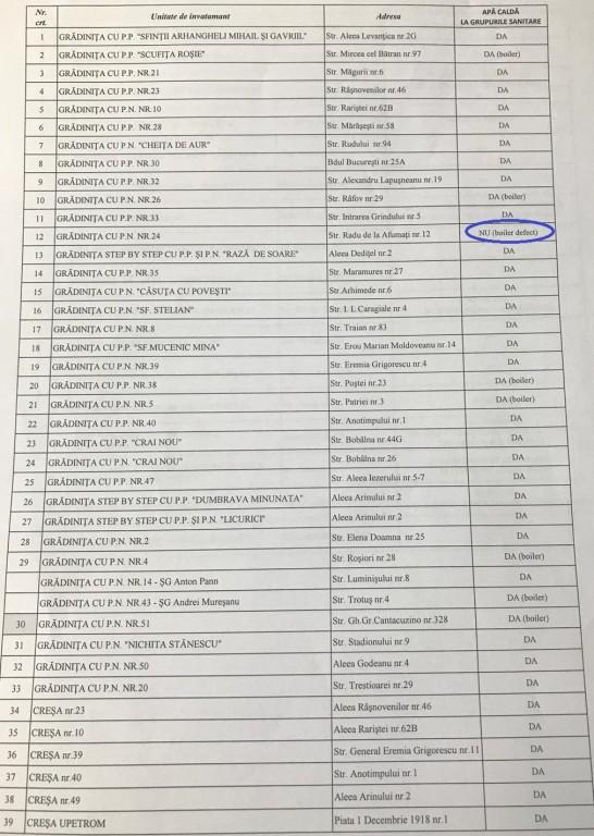 lista-scolilor-fara-apa-calda_2f848.jpg