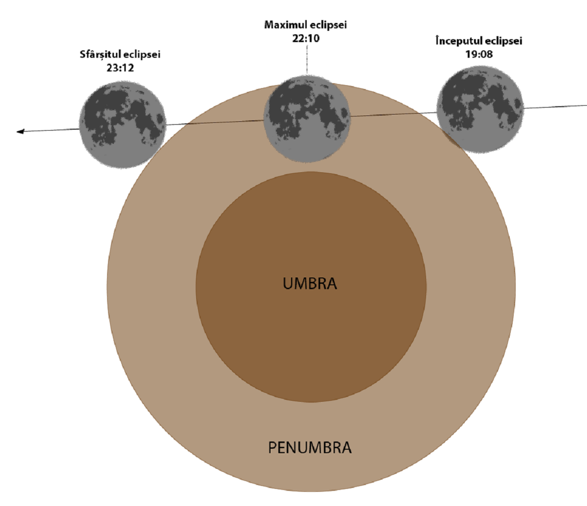 eluna-20200110_02a5b.png