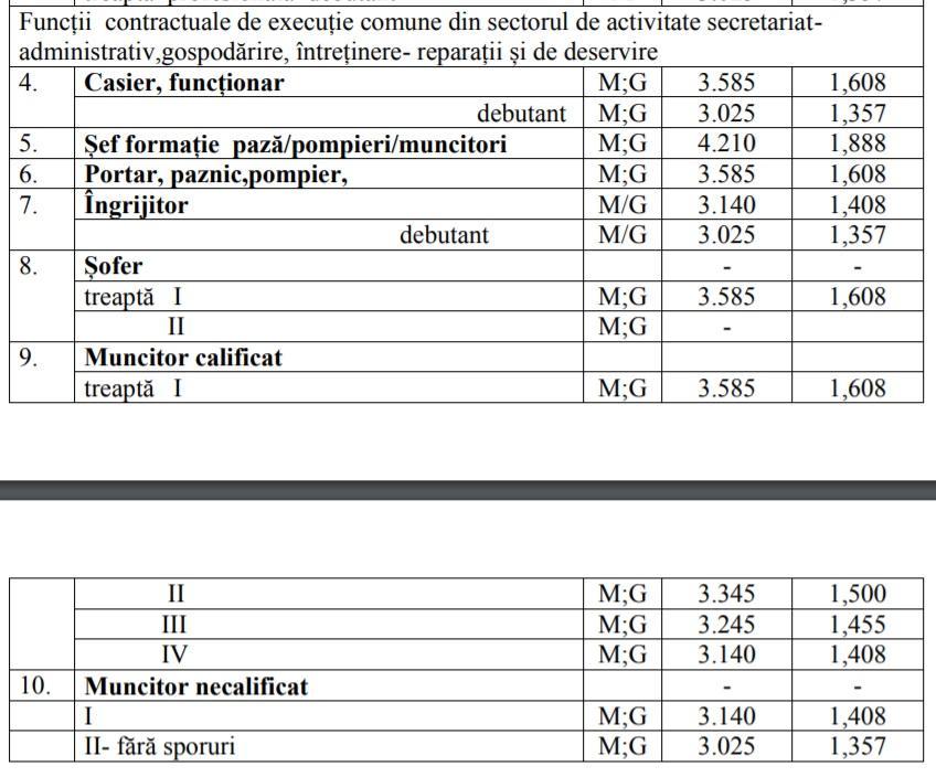propunere-salarii-muncitori_dbc65.jpg