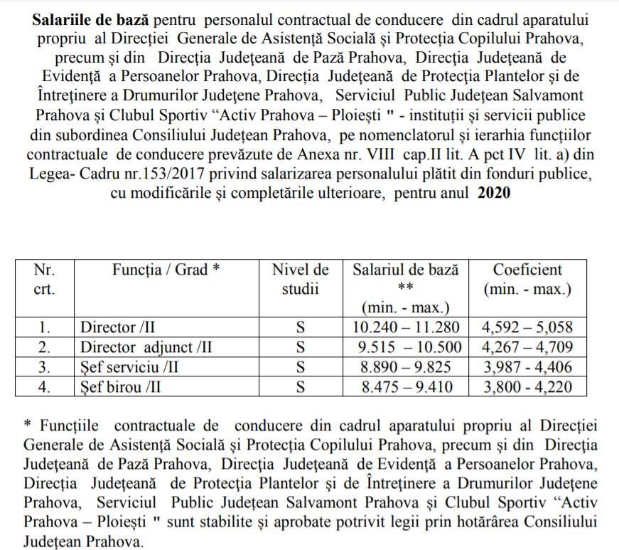 salarii-directii-cj-dgaspc_2149a.jpg
