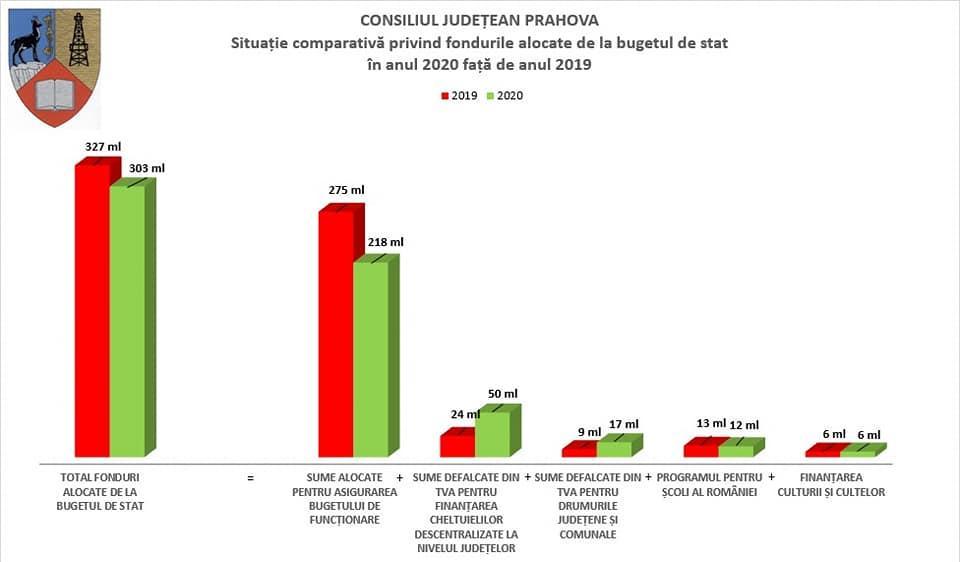 bani-alocati-bugetul-de-stat_8f8c5.jpg