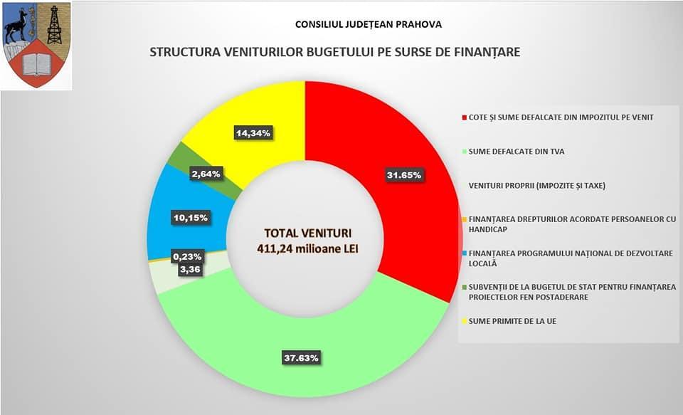 finantare-consiliul-judetean-prahova_48228.jpg