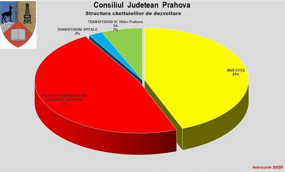 impartirea-banilor-consiliul-judetean-prahova_64c30.jpg