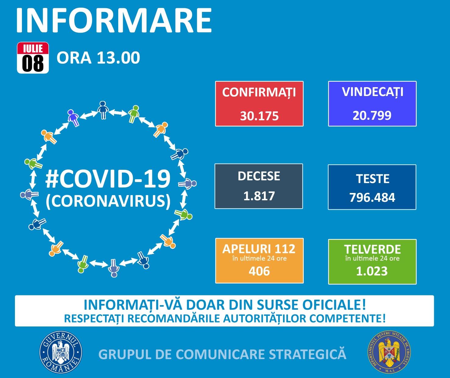 30 de cazuri noi COVID în Prahova, în ultimele 24 de ore. Avertismentul autorităților