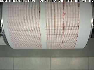 Cutremur de 4,2 grade, sâmbătă seara, în Buzău