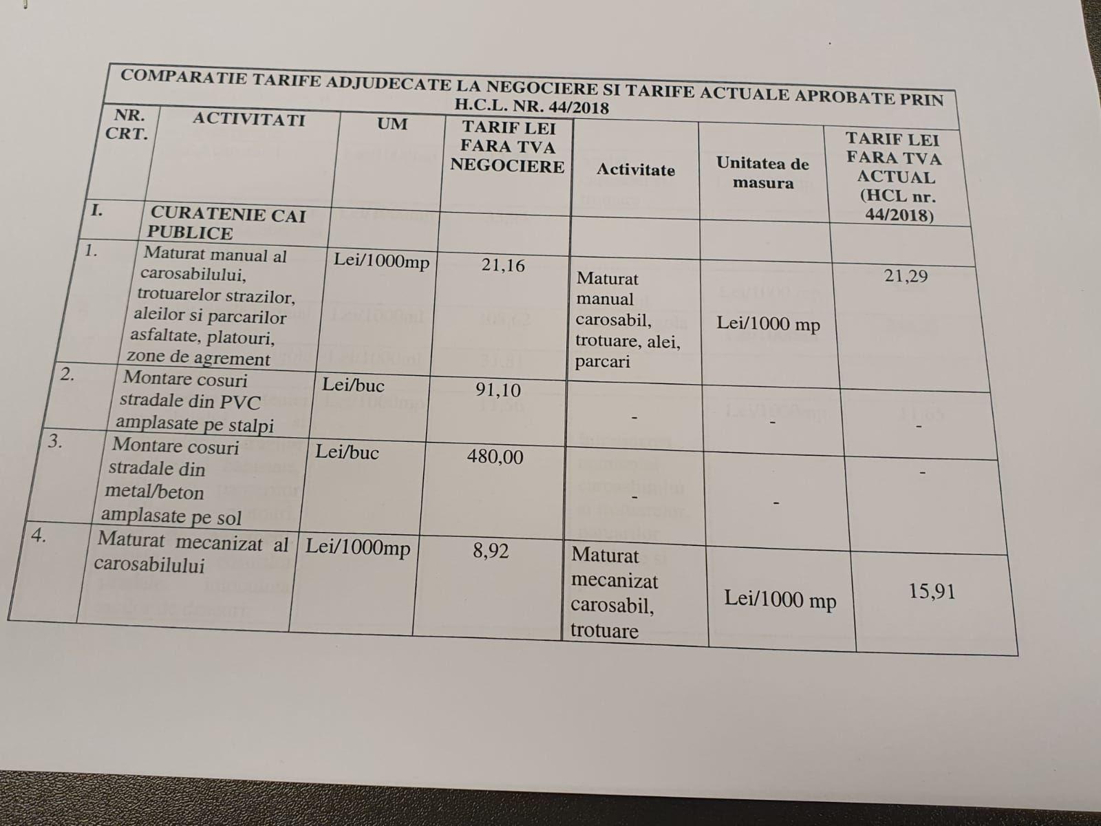 Lista tarifelor de curățenie practicate de noul operator de salubritate angajat de Primăria Ploiești